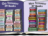Should New Testament Believers Keep The Old Testament Law?