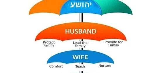 Bible Discussion: The responsibilities of a husband